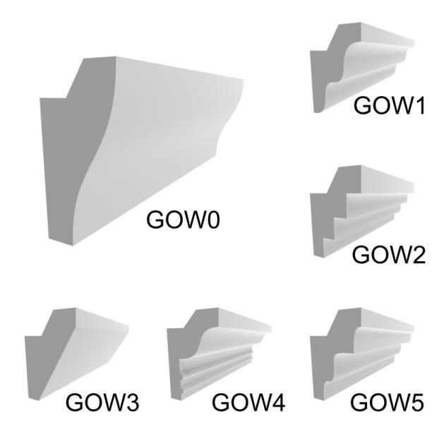 Gzyms Oświetleniowy Ścienny Led - Model GOW